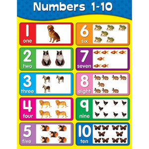 CHARTLETS NUMBERS 1-10