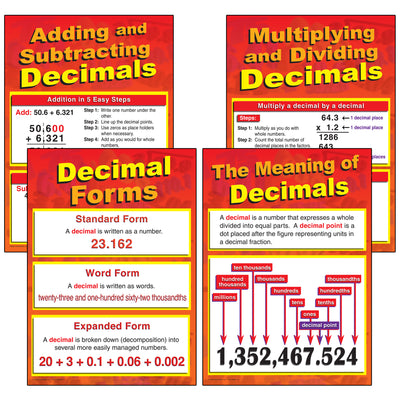 All About Decimals Bbs