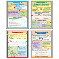 Algrebra Teaching Poster Set