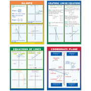 Graphing Slope & Linear Equations Teaching Poster Set