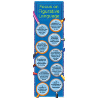Figurative Language Colossal Poster