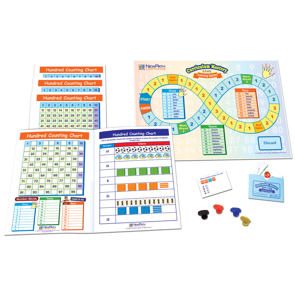 Math Learning Centers Hundred Counting Chart