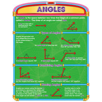 Introductory Geometry Poster Set