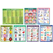 Essential Clss Posters Set I French