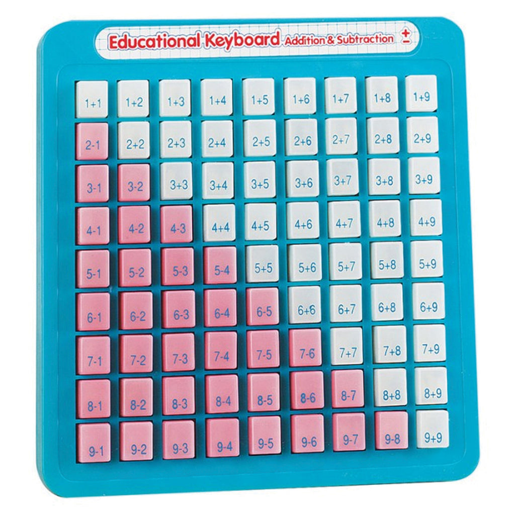 Math Keyboards Addition-subtraction