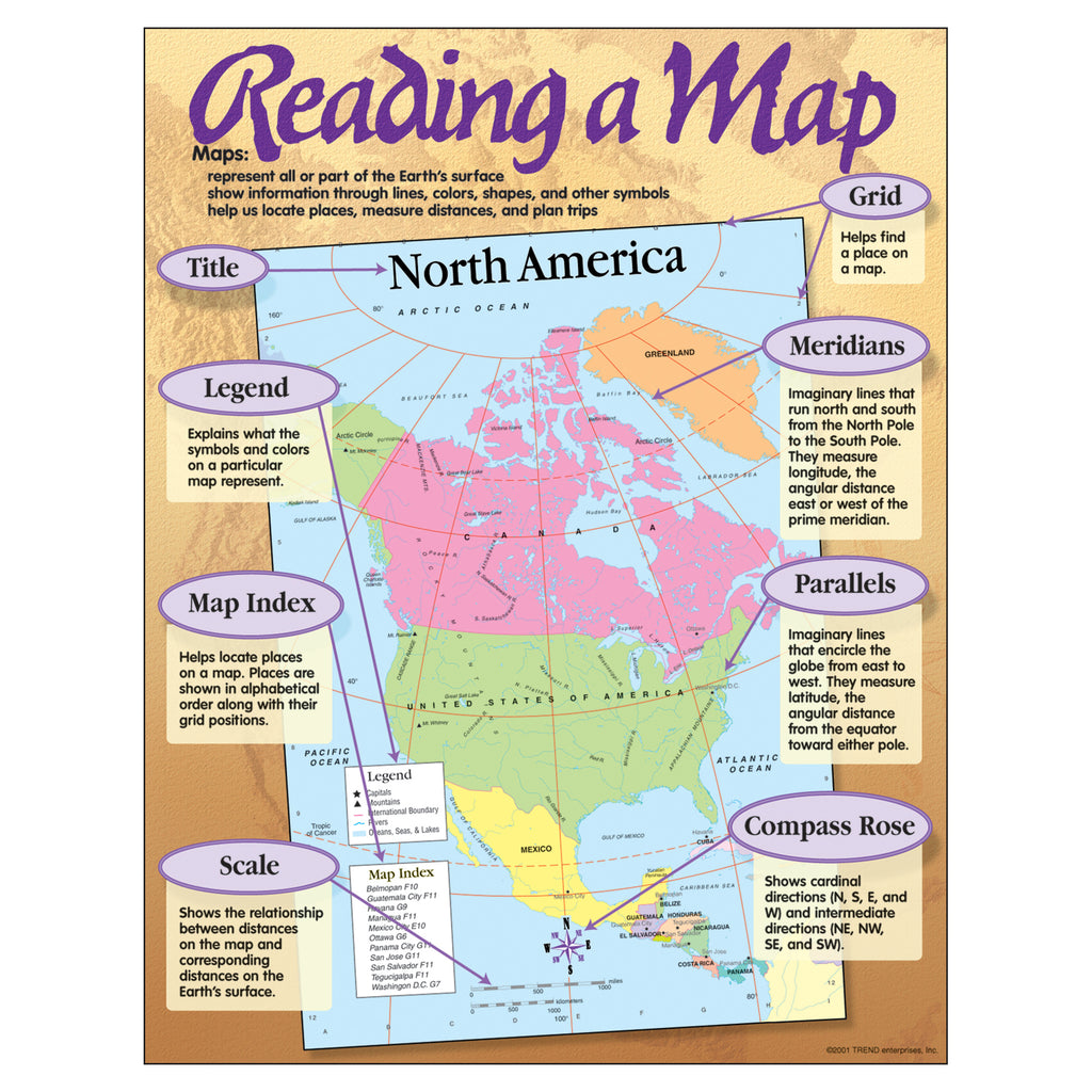 (6 Ea) Chart Reading A Map