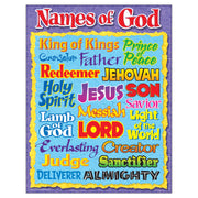 Names Of God Learning Chart