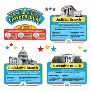 Bb Set United States Government
