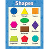 (6 Ea) Shapes Early Learning Chart