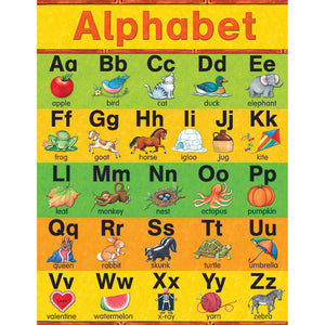 (6 Ea) Sw Alphabet Early Learning Chart - Student Spotlight