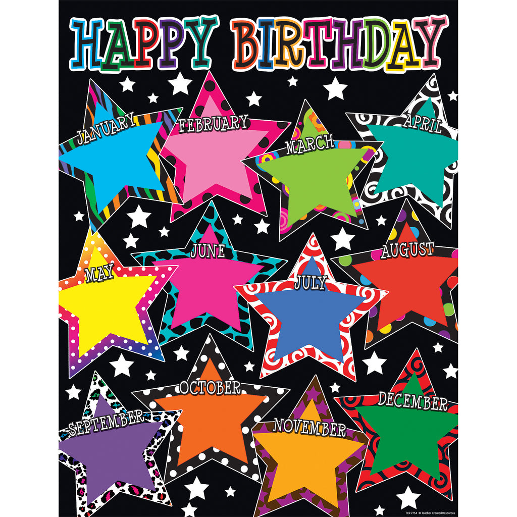 (6 Ea) Fancy Stars Happy Birthday Chart