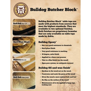 Bulldog Butcher Block