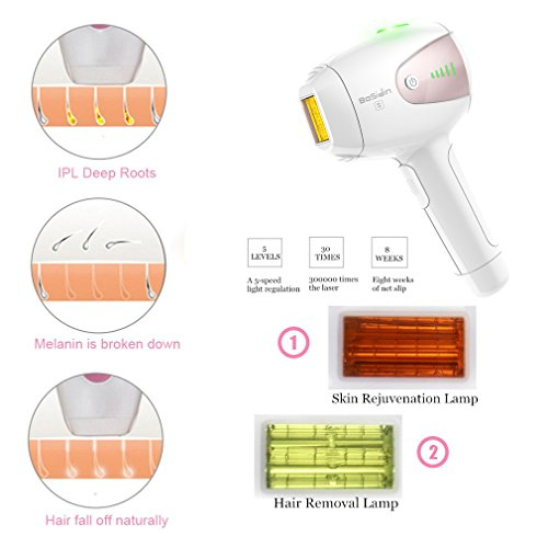 Laser Permanent Hair Removal Machine