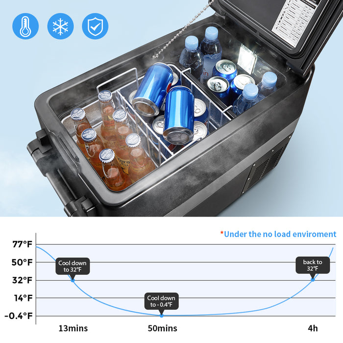 Double Leaves Portable Freezer, 42 Quart (40L) Portable Refrigerator, 15Min Fast Cooling RV Fridge(-4℉~50℉) Car Refrigerator Electric Car Cooler for Truck, Boating, Camping, Road Travel and Home-12/24V DC