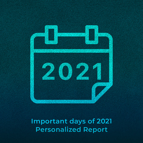 Important days of 2021 - Personalized Report