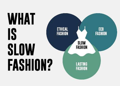 Slow Fashion conscious fashion ethical fashion
