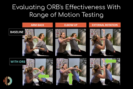 Evaluating ORB's Effectiveness With Range Of Motion Testing
