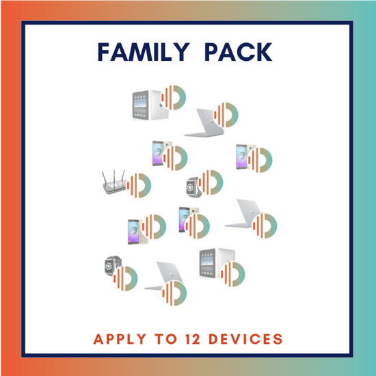ORB - Omnia Radiation Balancer - Family Pack (Protects 12 Devices)