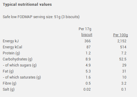 Nutritional information for Against The Grain Chocolate Chip and Hazelnut cookies