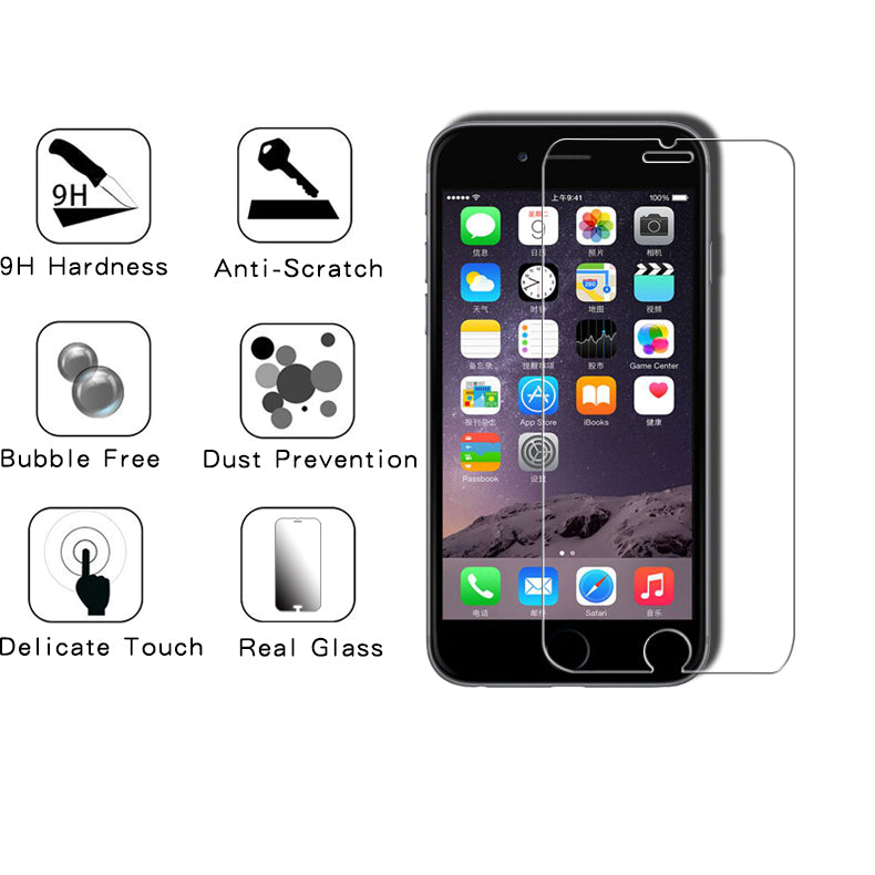 Shatterproof Screen Guard for iPhone