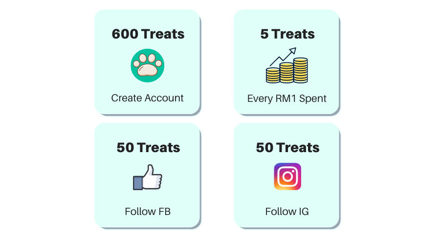 Pottycats rewards how to earn