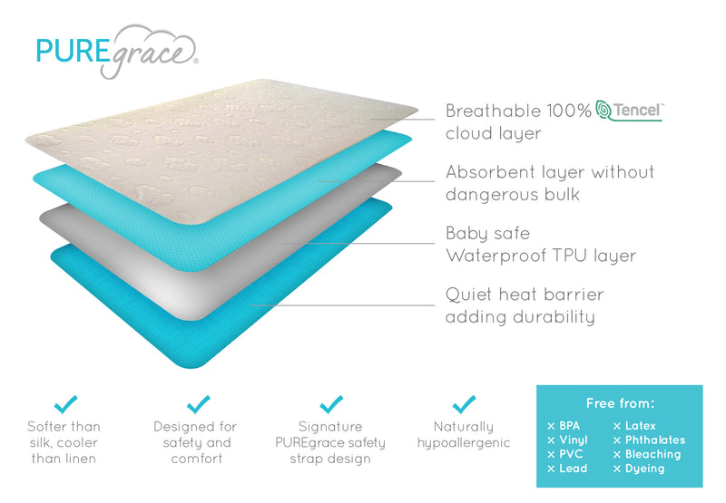 Premium Twin Mattress Protector - BACK ORDER (ship July 25th)