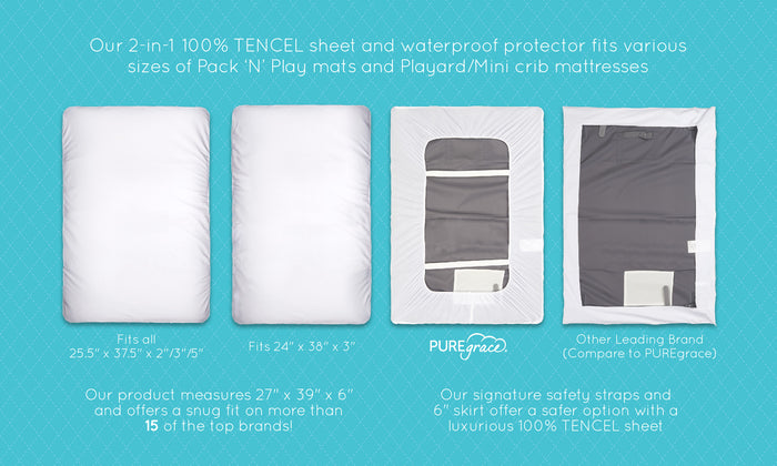 Premium 2-in-1 Playard Sheet & Protector