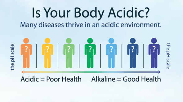 Is your body acidic? It's a sign of poor health.
