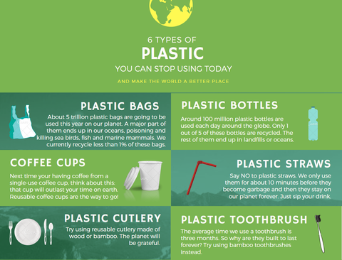 Disposable products infographic