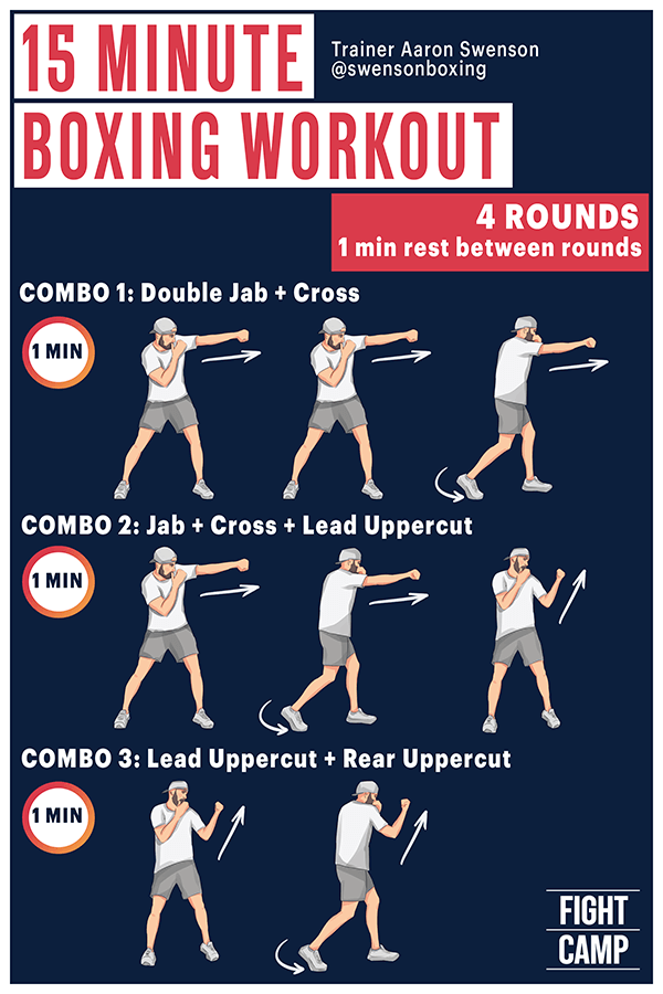 15 Minute Boxing Workout Image 600x900