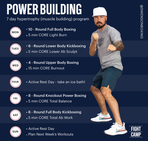 Aaron Power Building 7-Day Workout