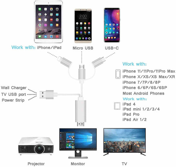 2021 Upgraded 3 in 1 HDMI Cable Adapter for iPhone, Lighting/Micro USB/Type-C to HDMI Cable,1080P Digital AV Cable Connector Cord for iPhone 12/12 Pro max/ iphone 11 / iphone 11pro max/XR/XS/X/8/7/iPad/Android to HDTV/Projector/Monitor