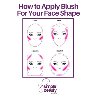 How To Apply Blush For Your Face Shape (with Video)