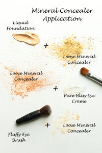 How To Hide Dark Circles | Simple Beauty Minerals
