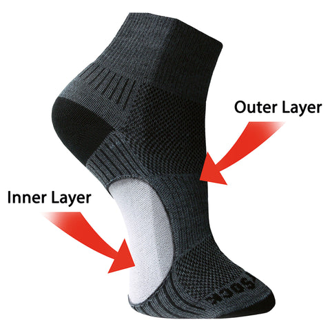 Cool/Mesh Blister Blocking Socks Ankle length