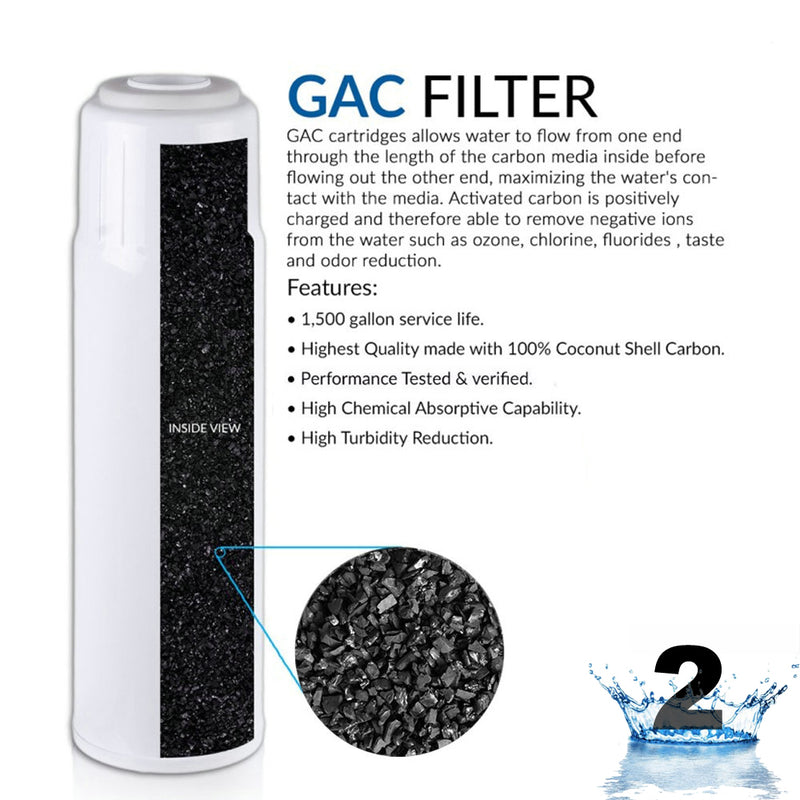 3ox 1 Year RO Water System Filters - Reverse Osmosis System Replacement 8 Filters