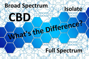 CBD Full Spectrum, Broad Spectrum and Isolate: What's the difference?