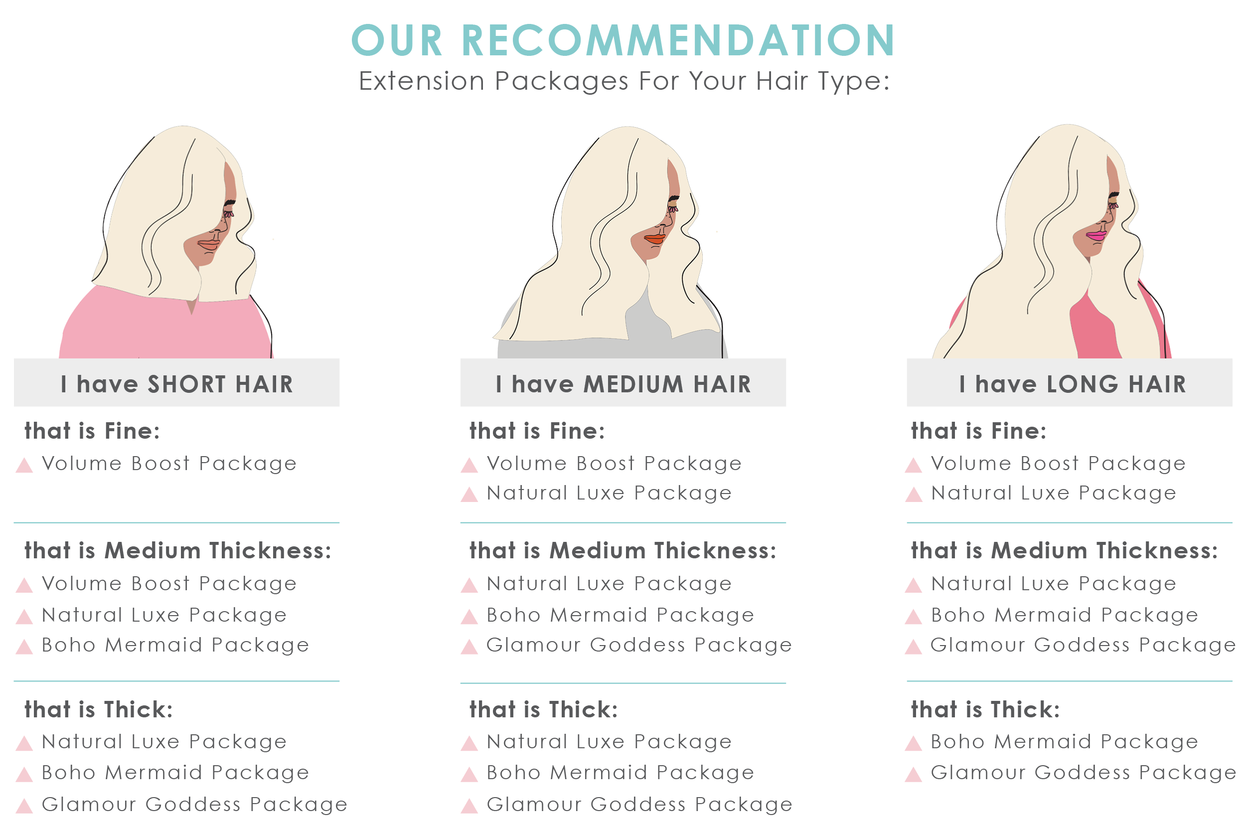 ONE HAIR SALON HAIR EXTENSION PACKAGES RECOMMENDATION, PERTH'S LUXURY HAIR EXTENSIONS SPECIALIST