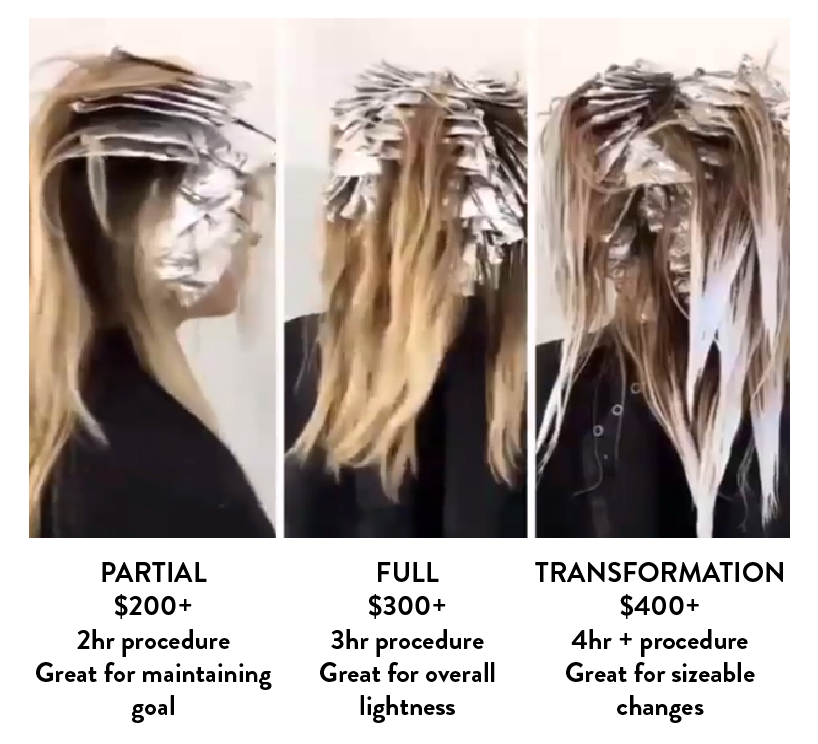 How to go blonde