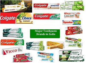 Indian Toothpaste Brands