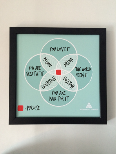 Purpose 12x12 - Framed