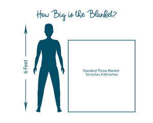 Information picture showing a figure of an average 6 foot man in relation to throw blanket size. Blanket is standard throw size of 60 inches long by 50 inches wide.