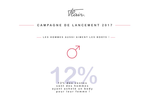 Flair-infographie-lancement-body-made-in-france-troyes-paris-statistiques-mode-flairisfrench