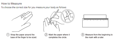 how to measure your finger