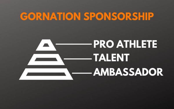 sponsorship calisthenics gornation sponsored athlete how to become a sponsorized sponsor street workout