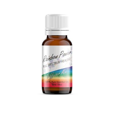 Smarty Pants Colour Your Mood™ Diffuser Mixes - 5ml