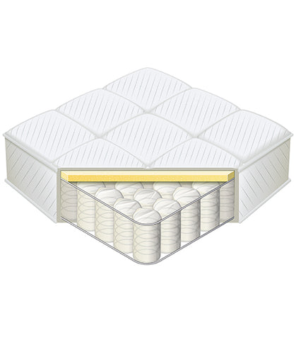 best sneakers 276c6 b6fa0 See Whats Inside Our Mattresses Types   Inspiration   Snooze