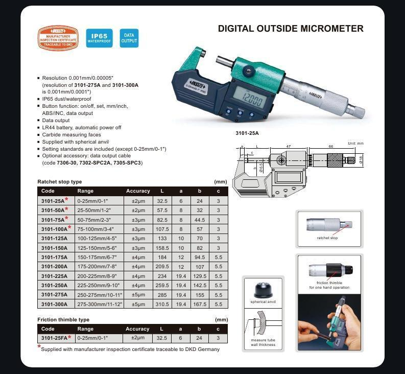 DIGITAL OUTSIDE MICROMETER - INSIZE 3101-200A 175-200mm / 7-8""