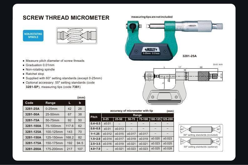 SCREW THREAD MICROMETER - INSIZE 3281-100A 75-100mm