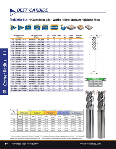 "Wallers Industrial Hardware  1/2"" BEST CARBIDE - SOLID CARBIDE S/S VARIABLE HELIX ENDMILL (4 FLUTE, NANO COATED)"